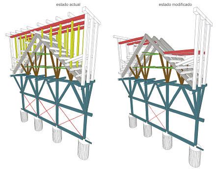 para ello se propone la modificación puntual de la estructura